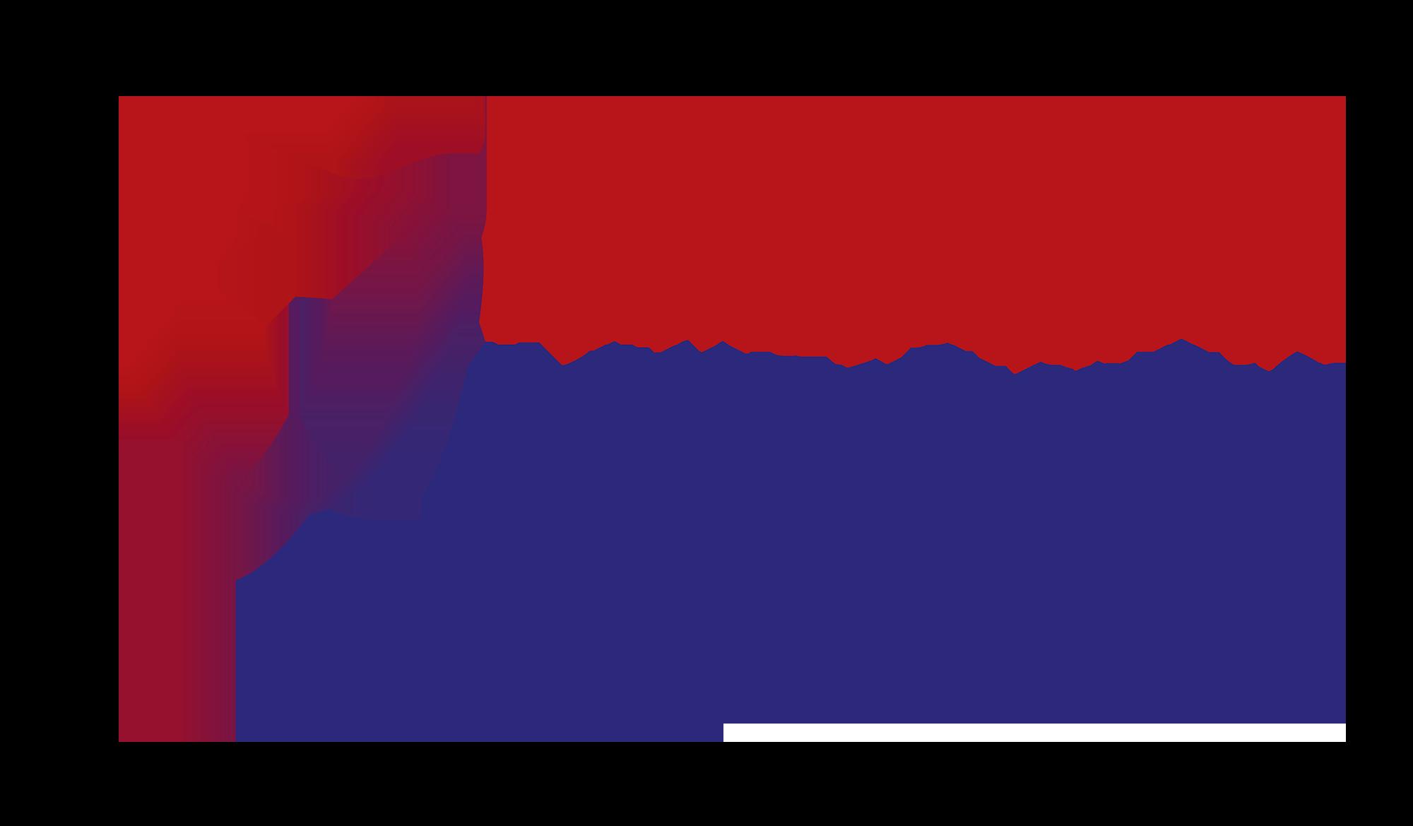 Familjeläkarna i Mölnlycke AB